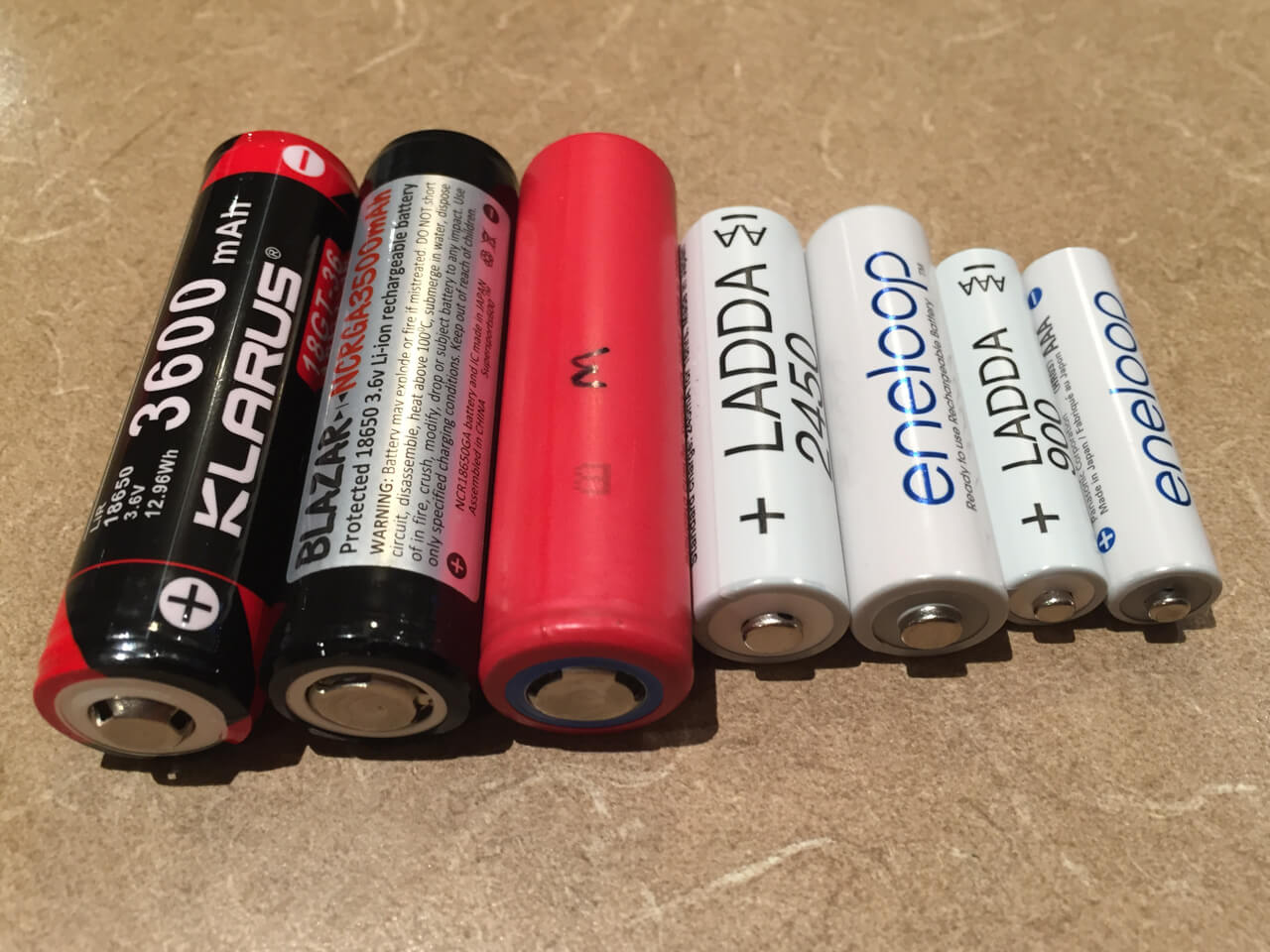 Battery Safety and Buying Guide - Light Painting Blog